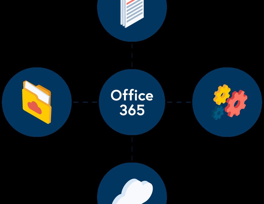 Unngå angrep via mail med trusselbeskyttelse i Office 365