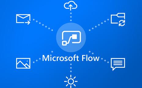 Visste du at du kan spare tid med Microsoft Flow?